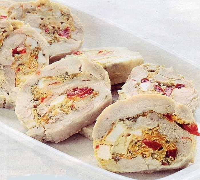 Котлеты из курицы рецепт с фото