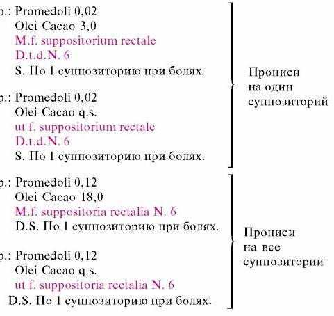 кофеин натрия бензоат рецепт фармакология