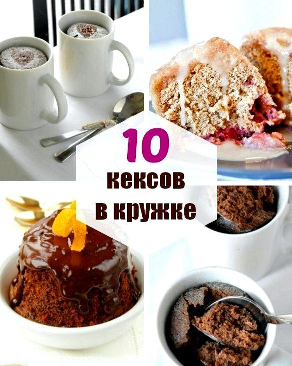 Рецепты десертов в микроволновке