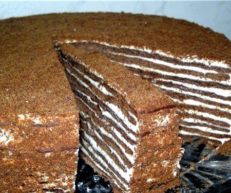 Рецепт бабушкиных пирожков в духовке на кефире