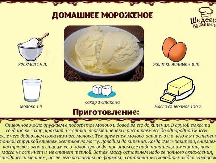Мороженой домашний пломбир в домашних условиях