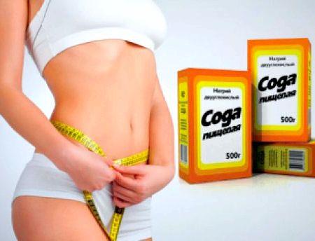 Сода для похудения рецепт напитка отзывы